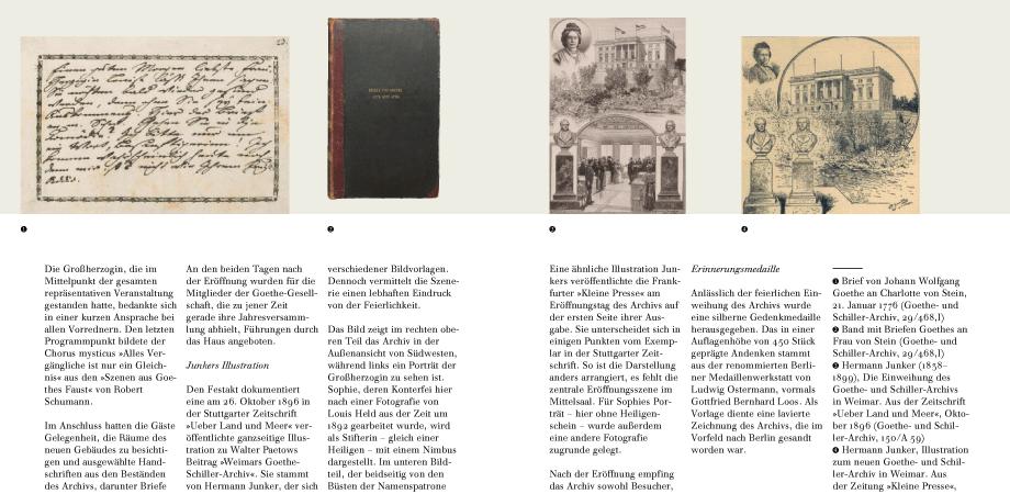 Goethe- und Schiller-Archiv, DetailHausmonografie